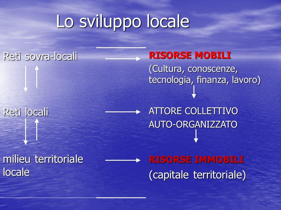 Lo sviluppo locale Reti sovra-locali Reti locali
