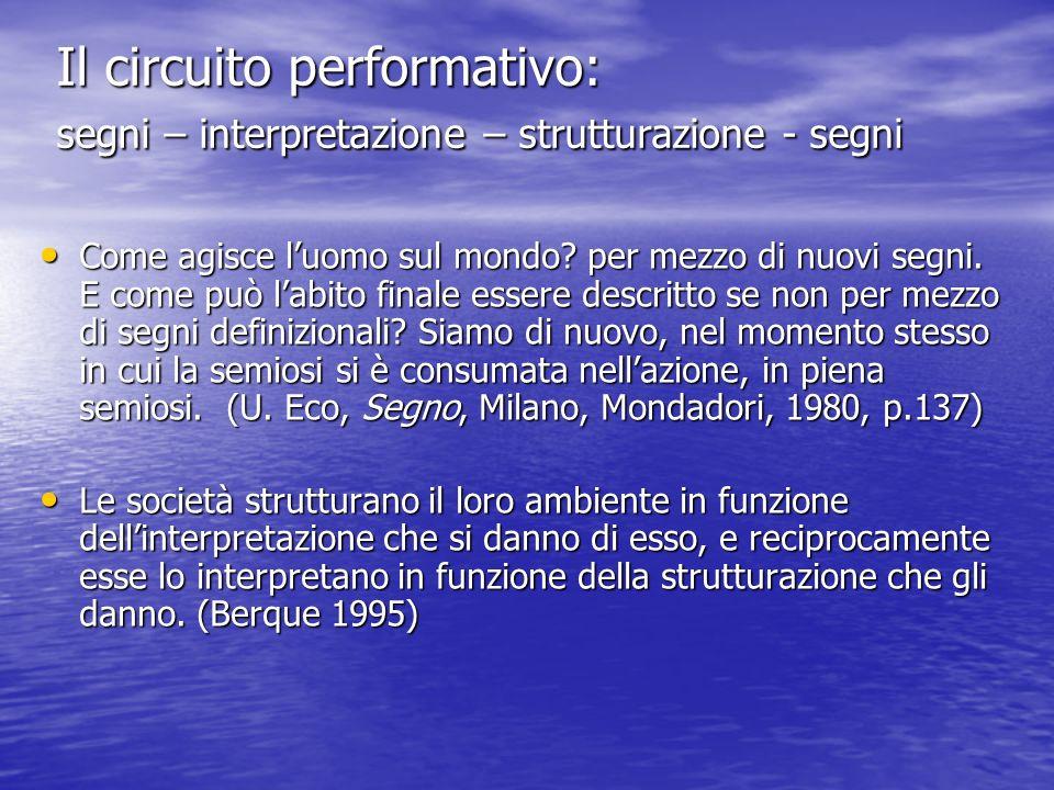 Il circuito performativo: segni – interpretazione – strutturazione - segni