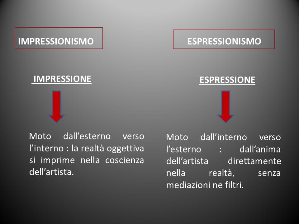 IMPRESSIONISMO ESPRESSIONISMO. IMPRESSIONE Moto dall'esterno verso l'interno : la realtà oggettiva si imprime nella coscienza dell'artista.