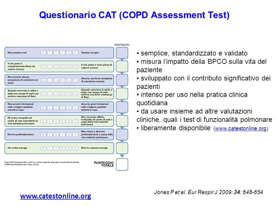 Questionario CAT (COPD Assessment Test)