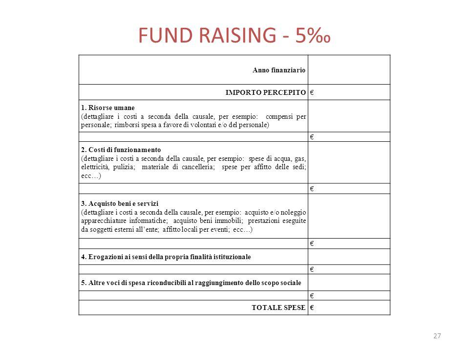 FUND RAISING - 5‰ Anno finanziario IMPORTO PERCEPITO €
