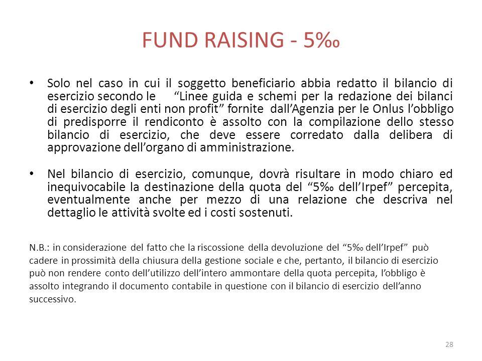 FUND RAISING - 5‰