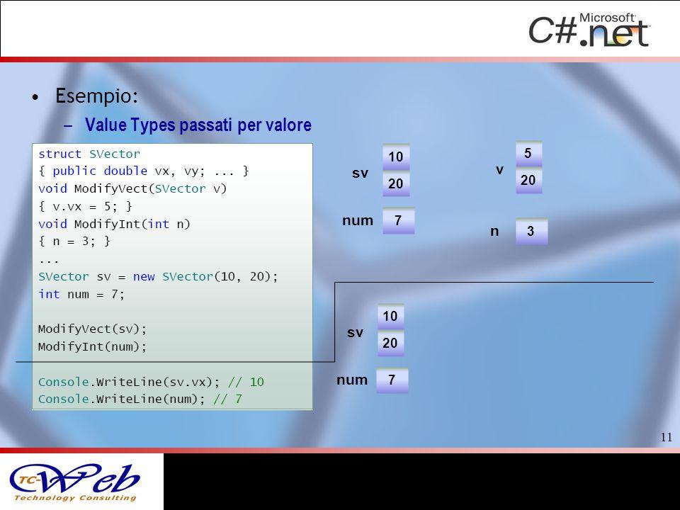 Esempio: Value Types passati per valore v sv num n sv num 5 10 20 20 7
