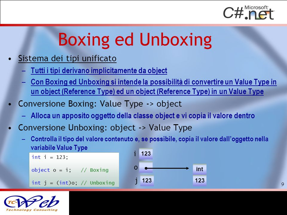 Boxing ed Unboxing Sistema dei tipi unificato