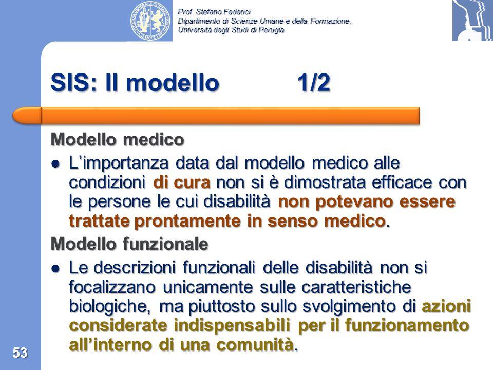 SIS: Il modello 1/2 Modello medico
