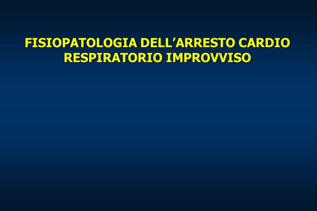 FISIOPATOLOGIA DELL'ARRESTO CARDIO RESPIRATORIO IMPROVVISO