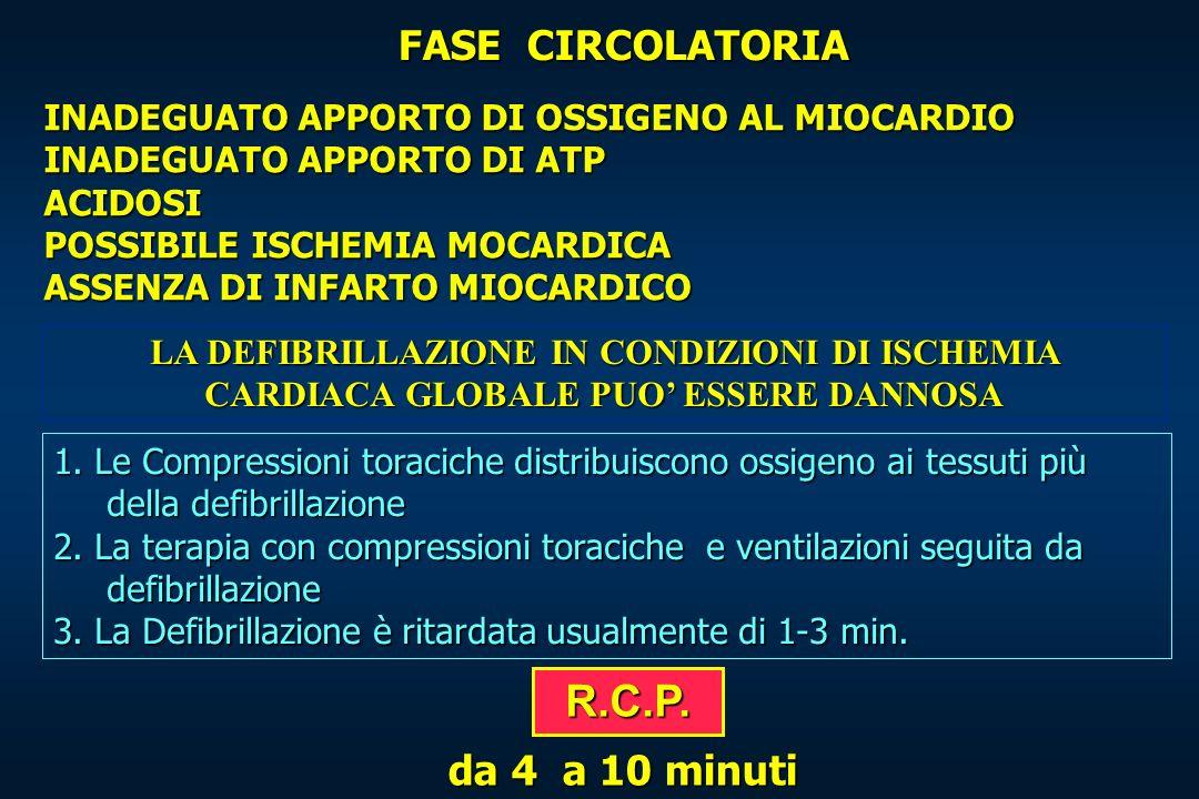 R.C.P. FASE CIRCOLATORIA da 4 a 10 minuti