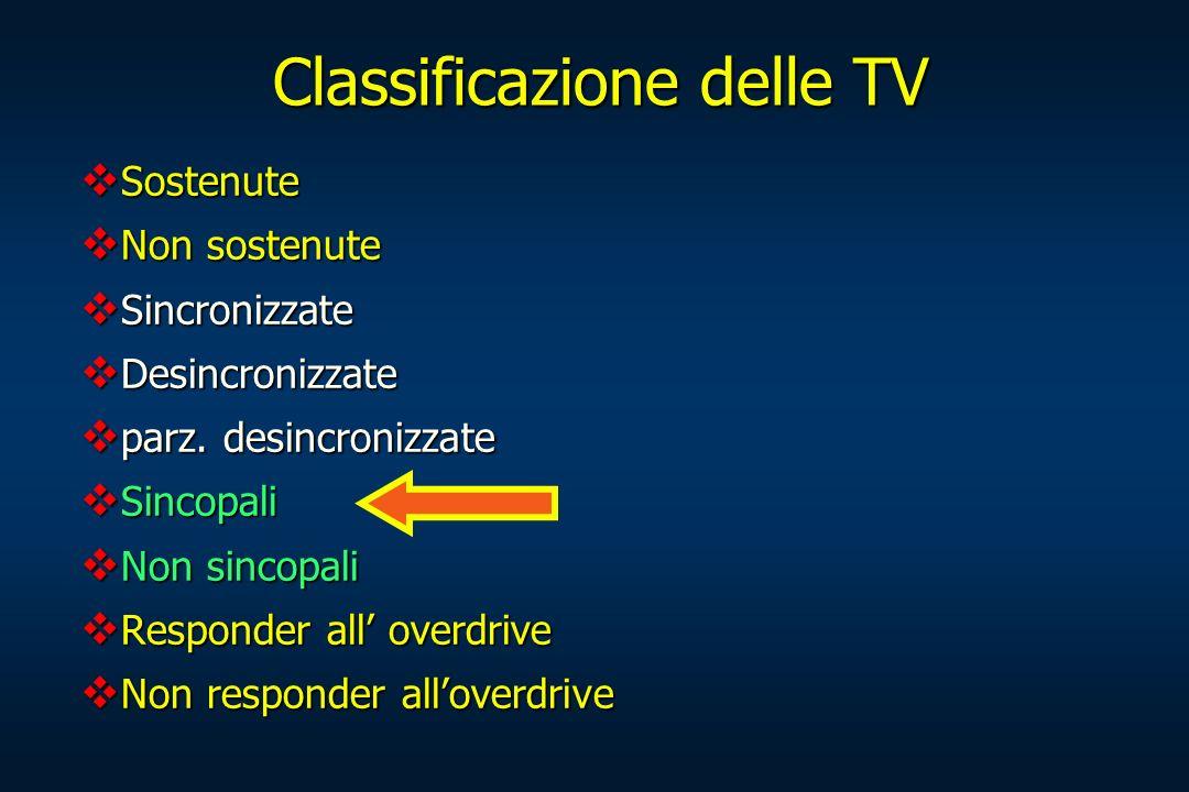 Classificazione delle TV