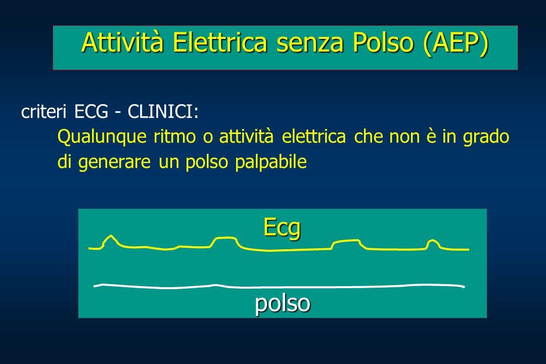 Attività Elettrica senza Polso (AEP)