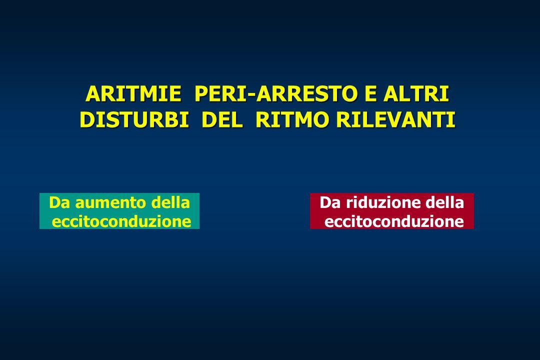 ARITMIE PERI-ARRESTO E ALTRI DISTURBI DEL RITMO RILEVANTI