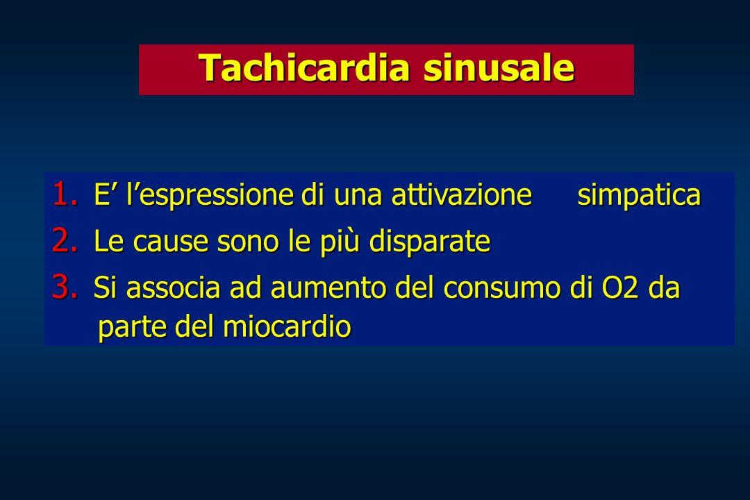Tachicardia sinusale E' l'espressione di una attivazione simpatica