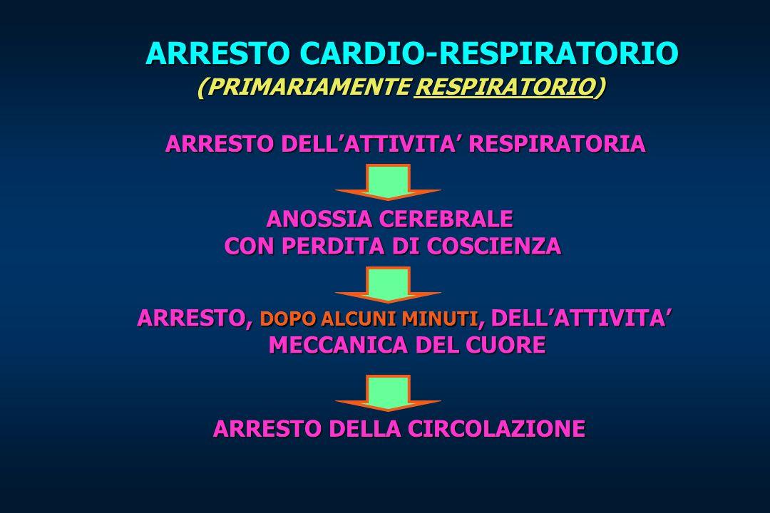 ARRESTO CARDIO-RESPIRATORIO