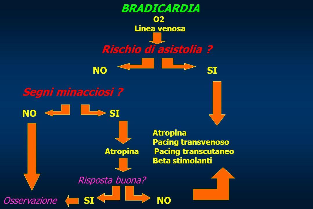 BRADICARDIA Rischio di asistolia Osservazione SI NO O2 Linea venosa