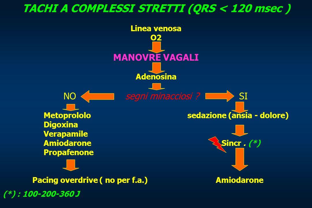 TACHI A COMPLESSI STRETTI (QRS < 120 msec )