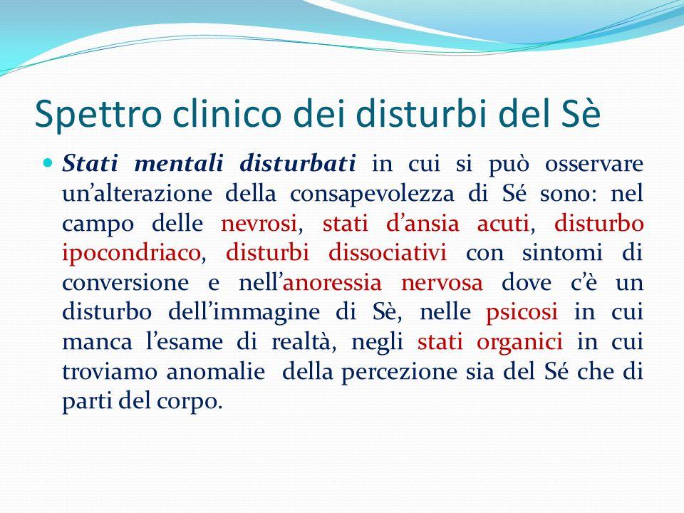 Spettro clinico dei disturbi del Sè