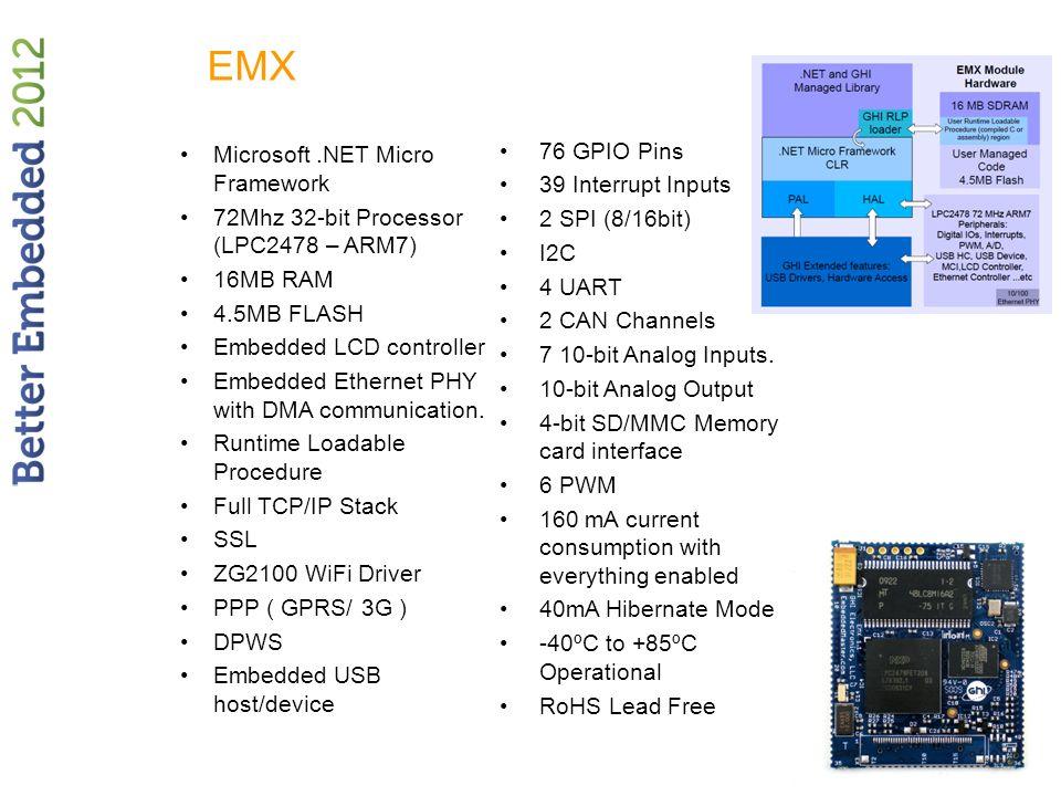 EMX Microsoft .NET Micro Framework 76 GPIO Pins 39 Interrupt Inputs