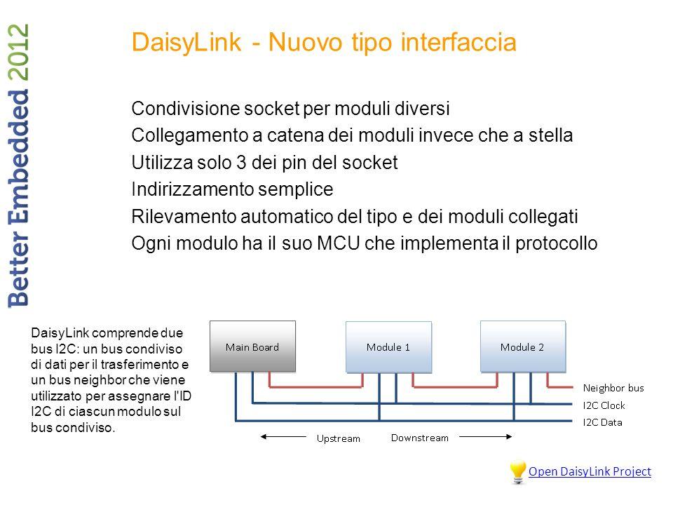 DaisyLink - Nuovo tipo interfaccia
