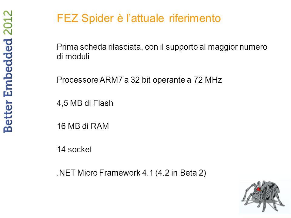 FEZ Spider è l'attuale riferimento