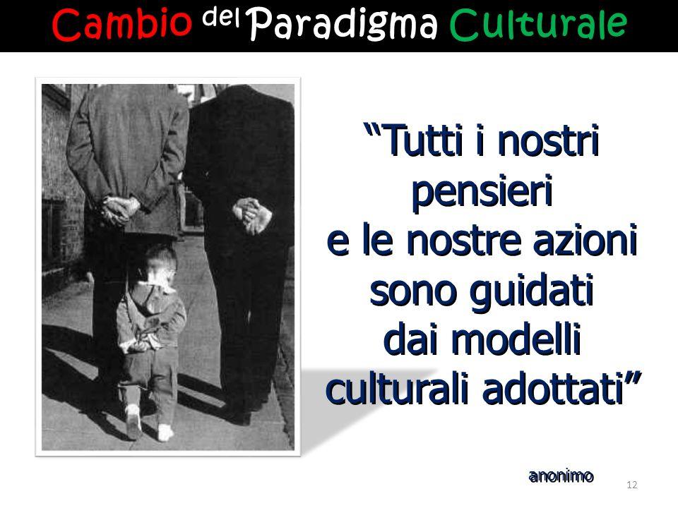 Cambio del Paradigma Culturale
