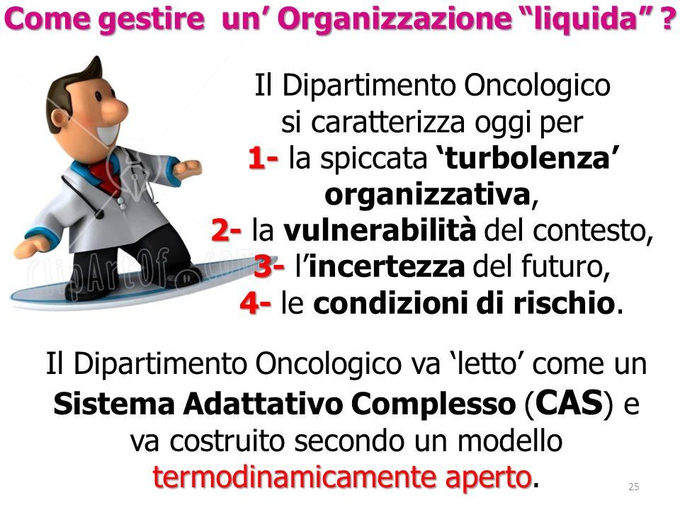 Come gestire un' Organizzazione liquida
