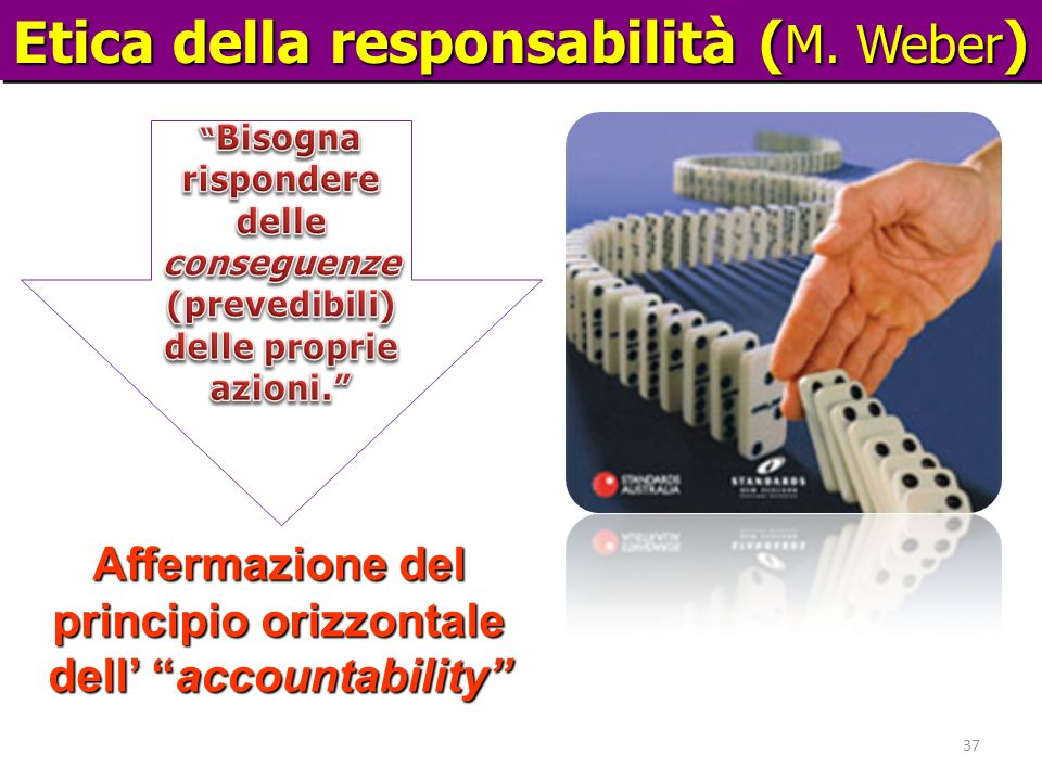 Affermazione del principio orizzontale dell' accountability