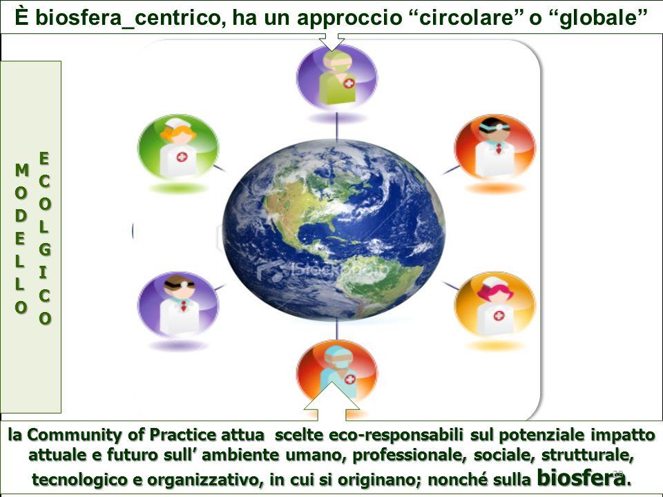 È biosfera_centrico, ha un approccio circolare o globale