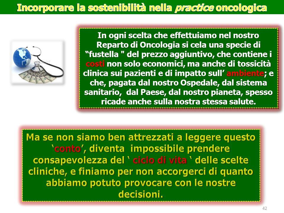 Incorporare la sostenibilità nella practice oncologica