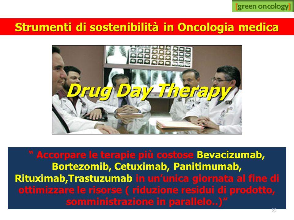 Strumenti di sostenibilità in Oncologia medica