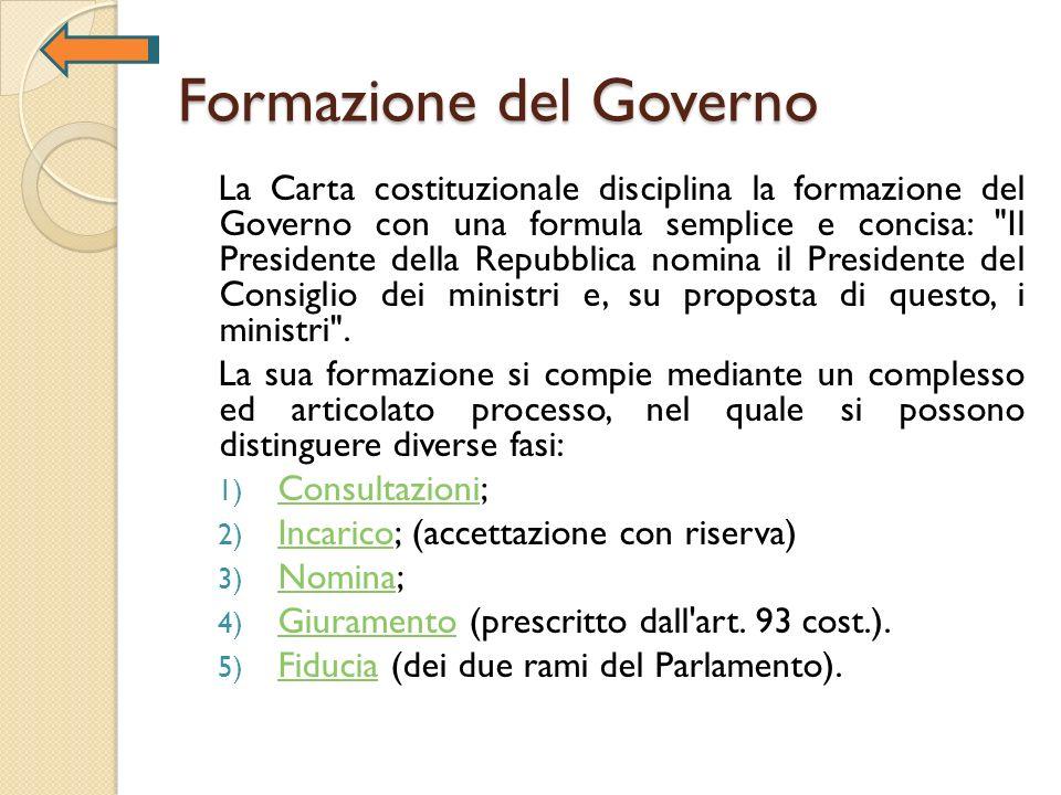 Formazione del Governo