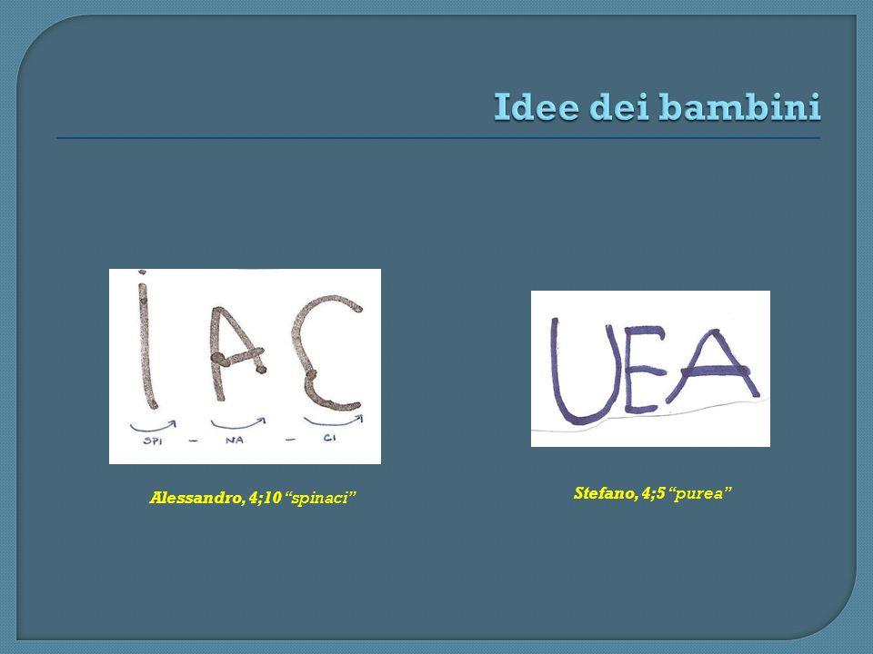 Idee dei bambini Alessandro, 4;10 spinaci Stefano, 4;5 purea