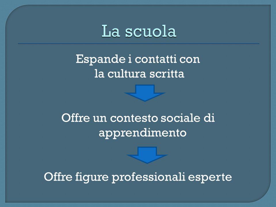 La scuola Espande i contatti con la cultura scritta Offre un contesto sociale di apprendimento Offre figure professionali esperte