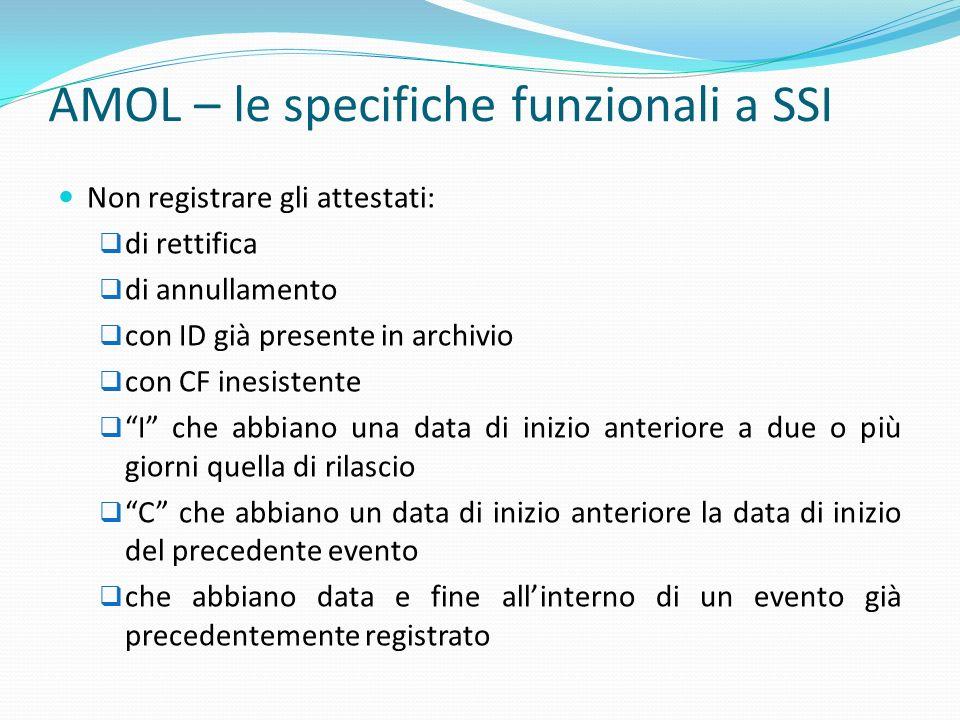 AMOL – le specifiche funzionali a SSI