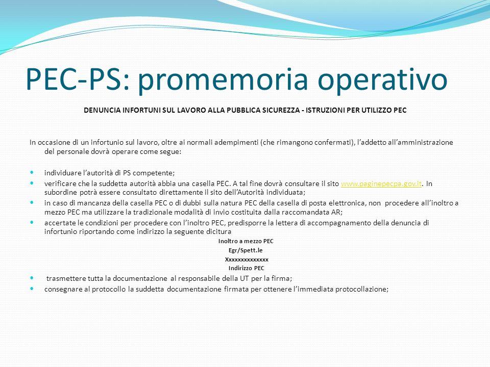 PEC-PS: promemoria operativo