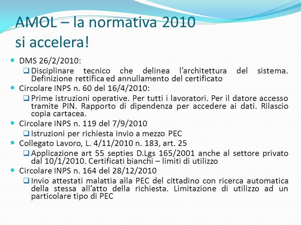 AMOL – la normativa 2010 si accelera!