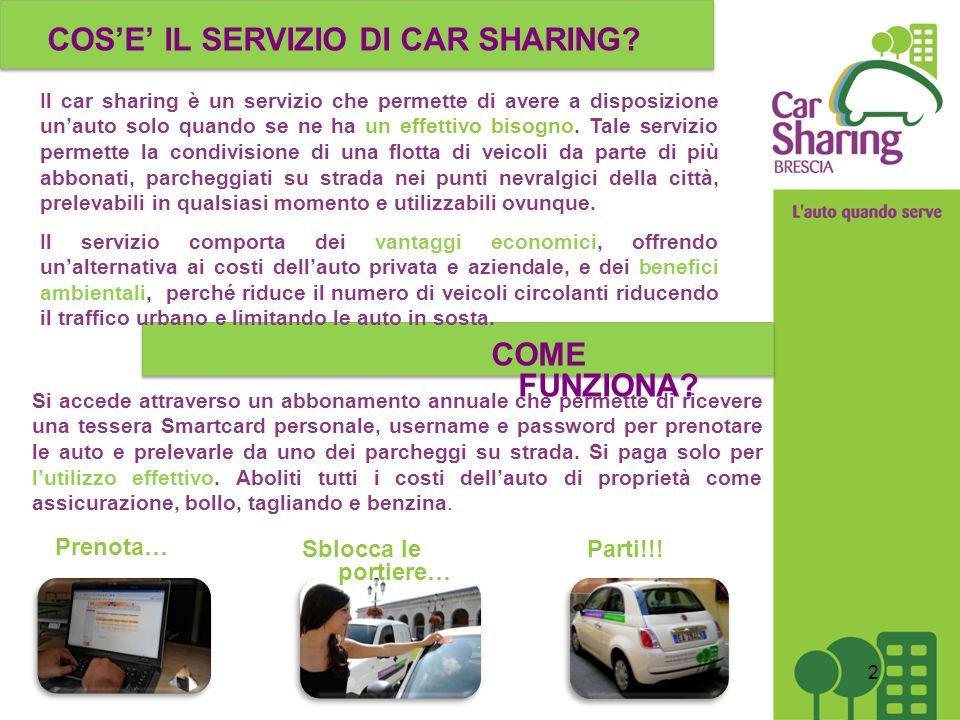 COS'E' IL SERVIZIO DI CAR SHARING