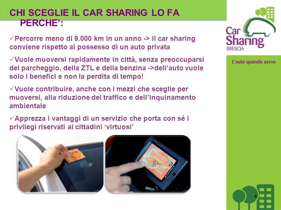CHI SCEGLIE IL CAR SHARING LO FA PERCHE':