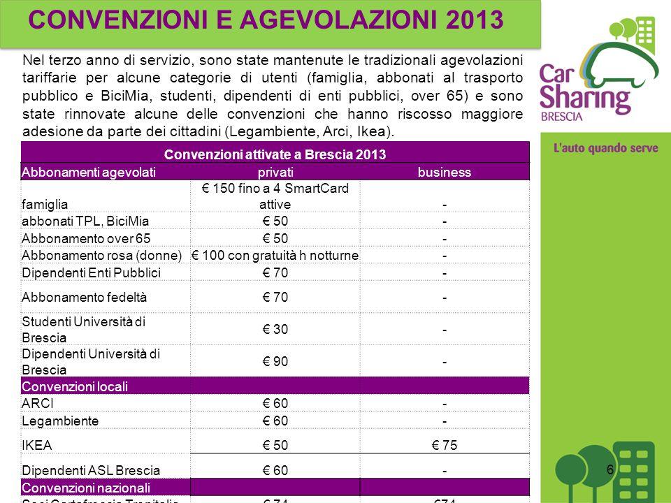 Convenzioni attivate a Brescia 2013