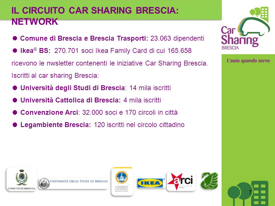 IL CIRCUITO CAR SHARING BRESCIA: NETWORK