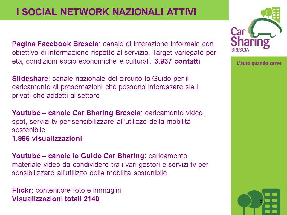 I SOCIAL NETWORK NAZIONALI ATTIVI
