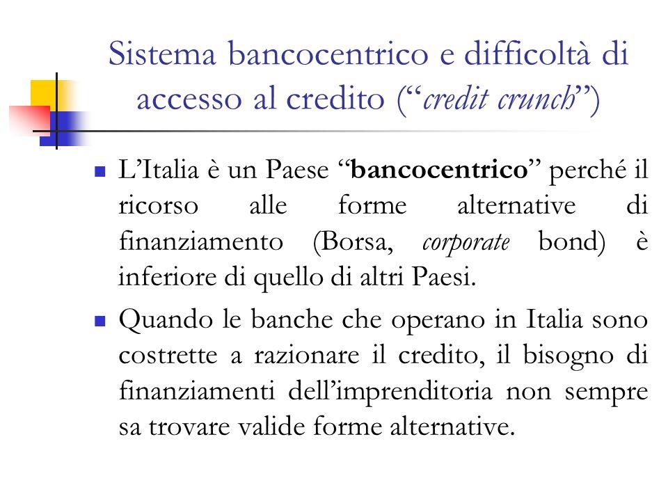 Sistema bancocentrico e difficoltà di accesso al credito ( credit crunch )