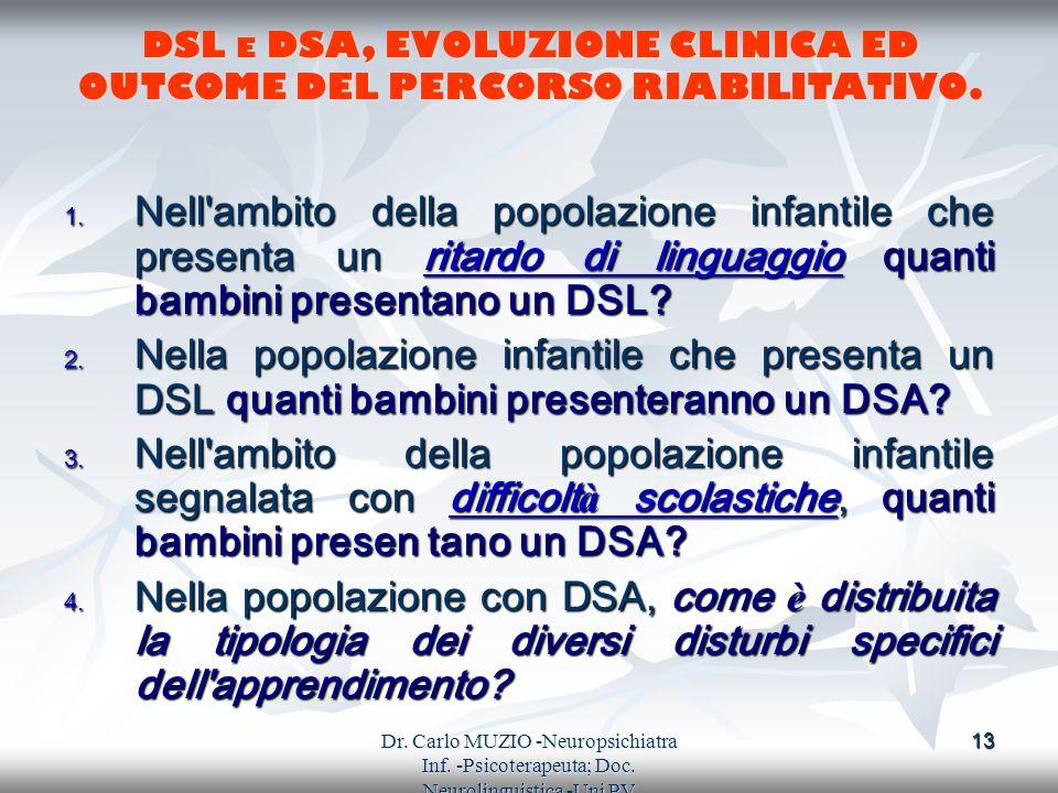 DSL E DSA, EVOLUZIONE CLINICA ED OUTCOME DEL PERCORSO RIABILITATIVO.