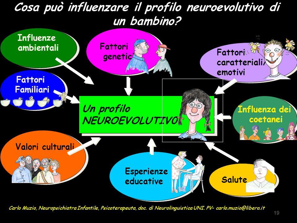 Cosa può influenzare il profilo neuroevolutivo di un bambino