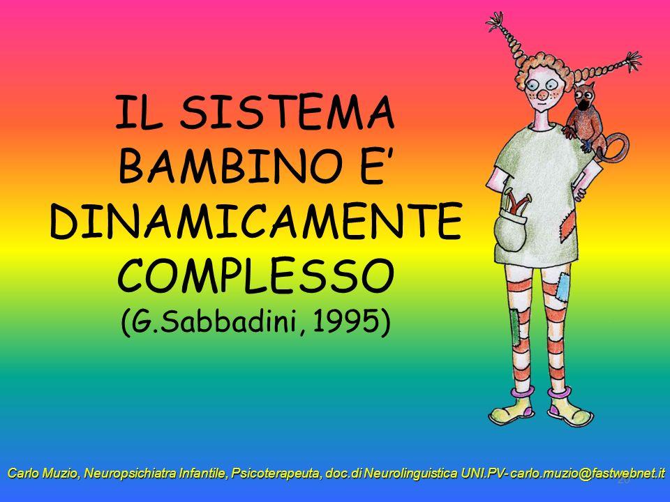 IL SISTEMA BAMBINO E' DINAMICAMENTE COMPLESSO (G.Sabbadini, 1995)