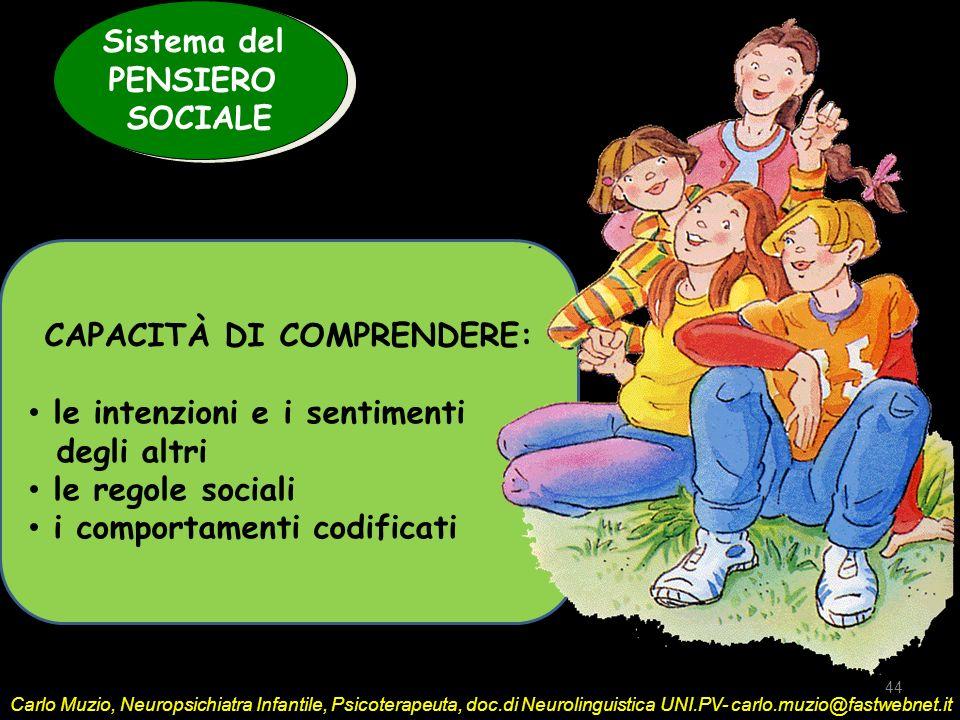 CAPACITÀ DI COMPRENDERE: