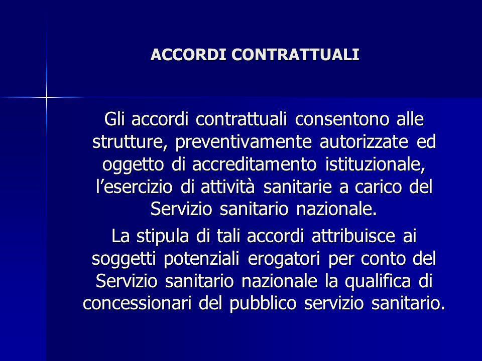 ACCORDI CONTRATTUALI