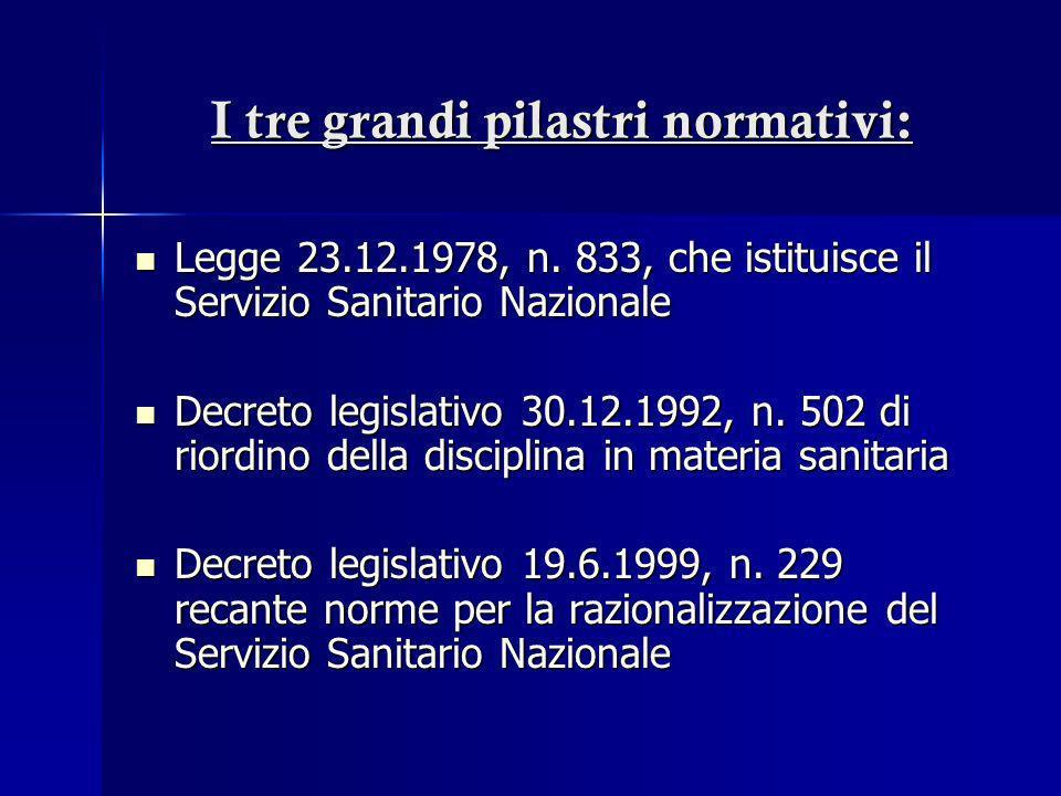 I tre grandi pilastri normativi: