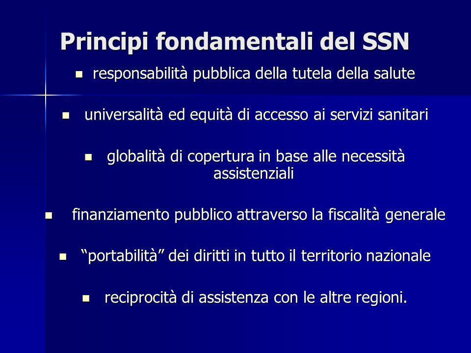 Principi fondamentali del SSN