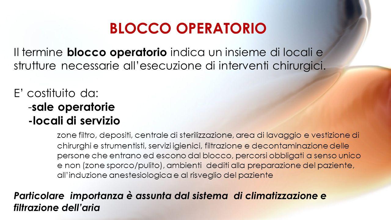 BLOCCO OPERATORIO Il termine blocco operatorio indica un insieme di locali e strutture necessarie all'esecuzione di interventi chirurgici.