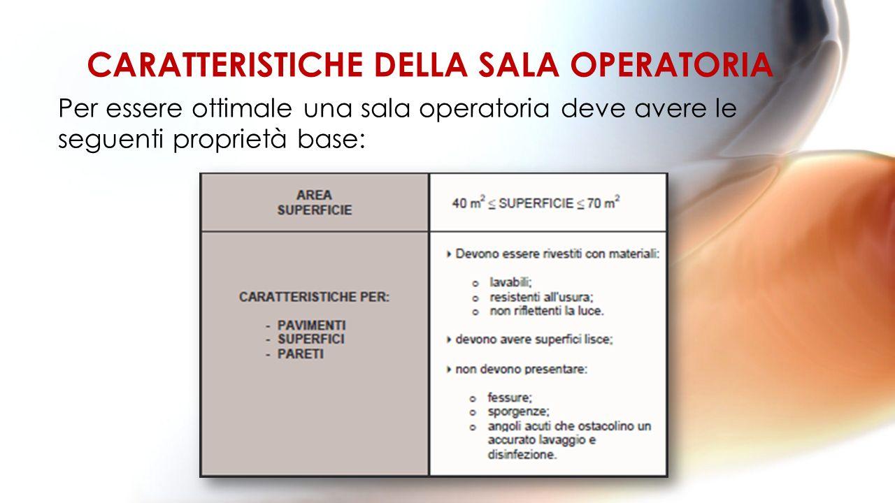 CARATTERISTICHE DELLA SALA OPERATORIA