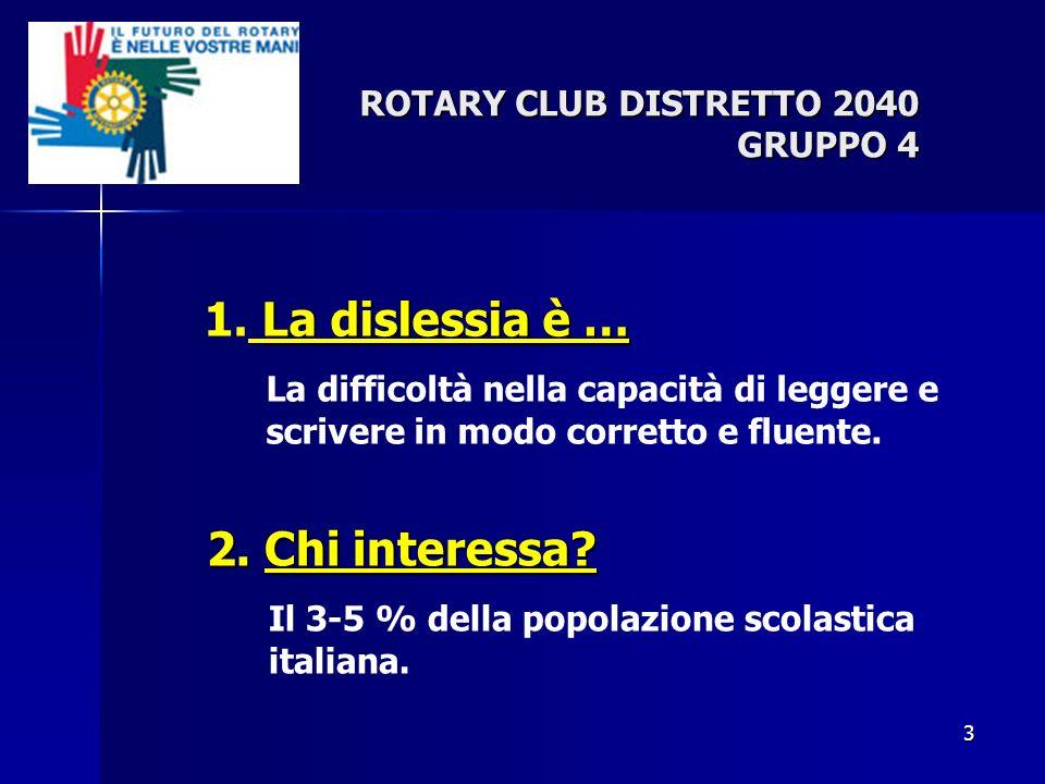 La dislessia è … 2. Chi interessa ROTARY CLUB DISTRETTO 2040 GRUPPO 4